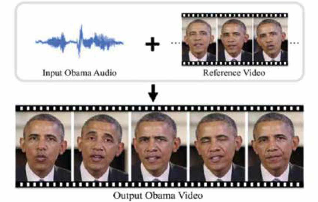 Deepfake Obama audio synced with real video