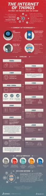 infography Internet of Things