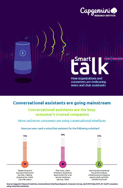 Smart Talk Infographic