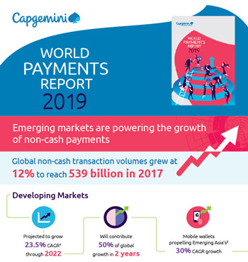 World Payments Report  Infographic